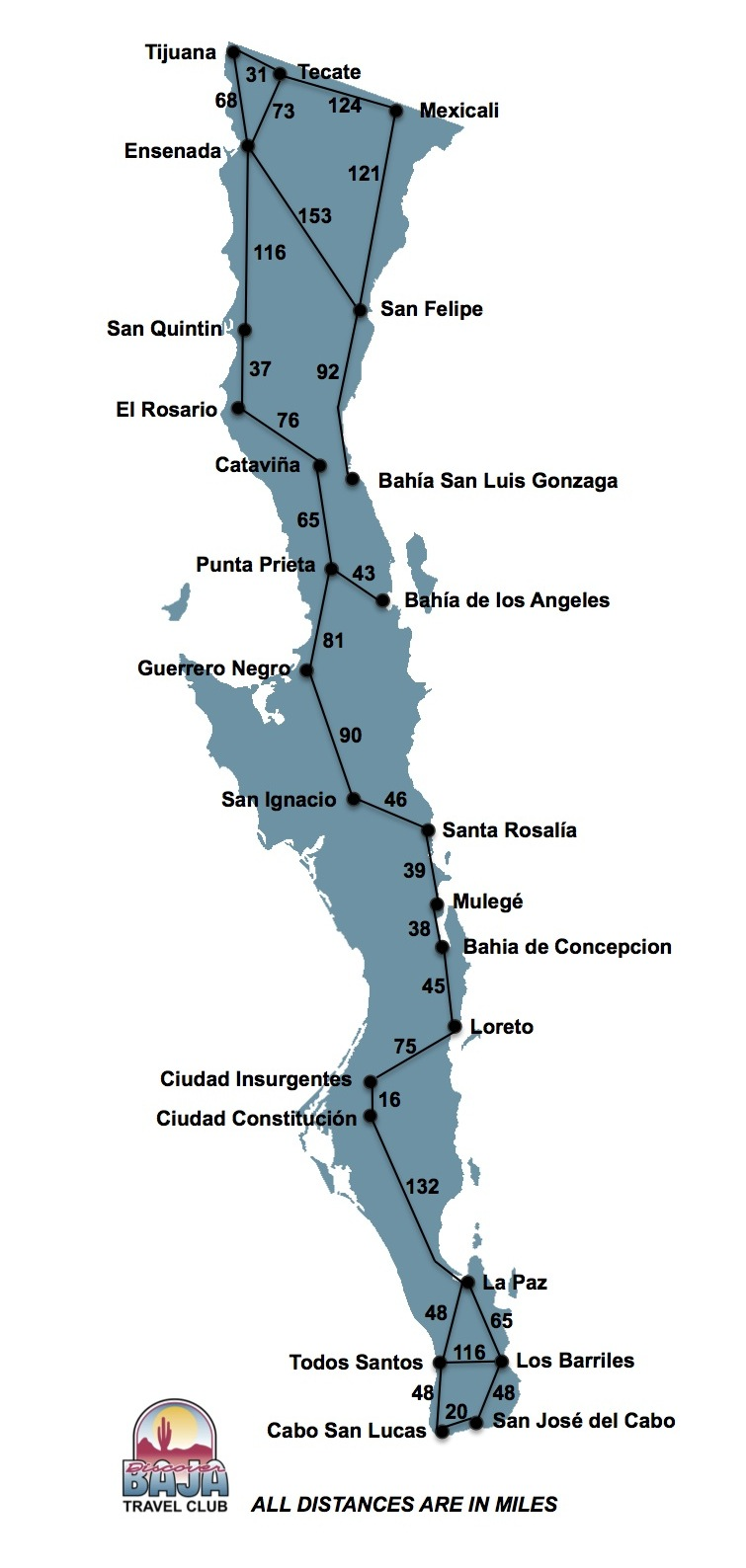 Baja California mileage guide