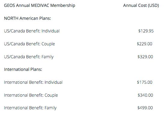 Geos MEDIVAC Membership cost