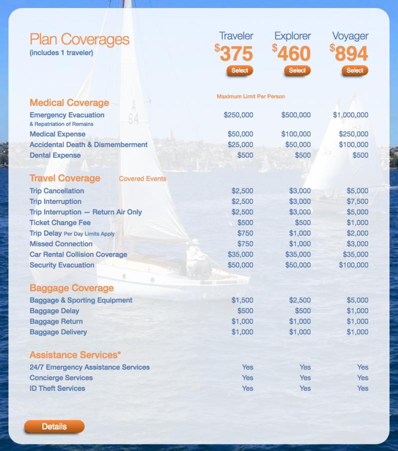 DAN insurance annual travel plans