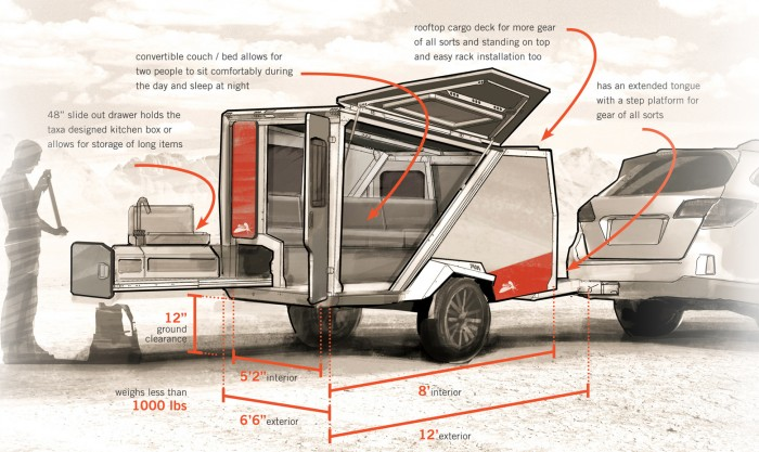 Discover Baja Adventure Trailer Taxa Outdoors Carla King